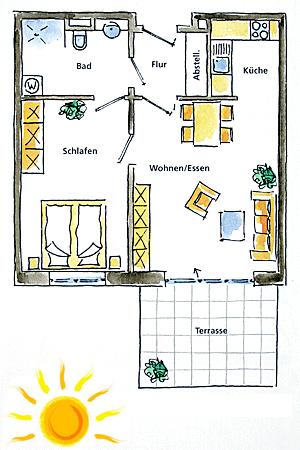 Der kl ver hof for 55 qm wohnzimmer